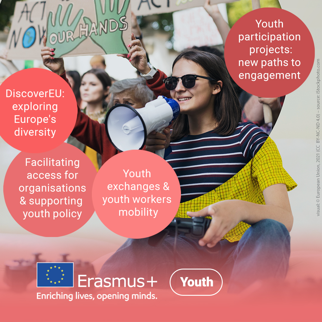 ErasmusPlus_2021_27-social_medias_SQ-Youth_infos-EN